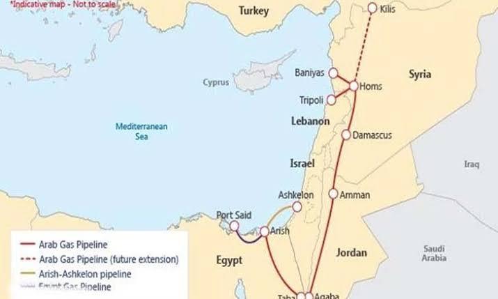 خط الأنابيب المصري شمال سيناء الذي من المفترض عبره أن يتم نقل الغاز يتم تزويده من قبل إسرائيل